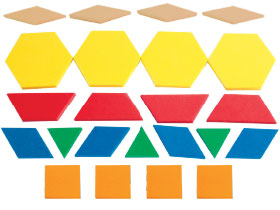 Attributes, Sorting & Patterning