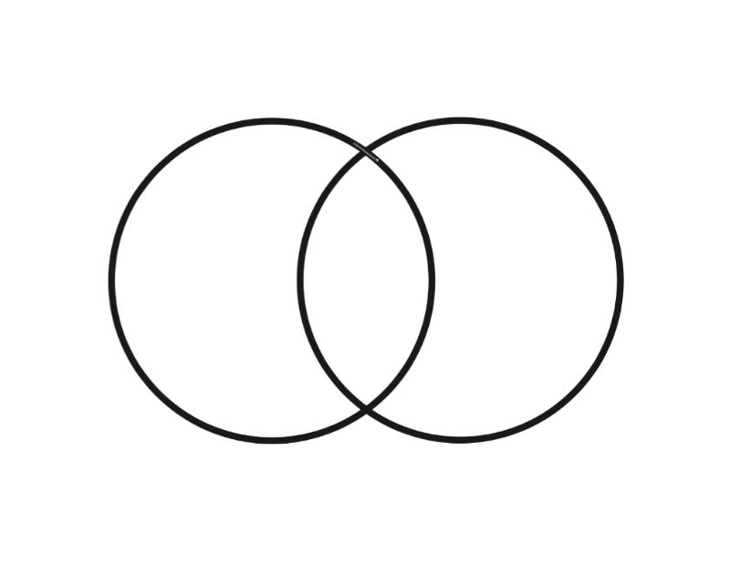 Venn Diagram Master
