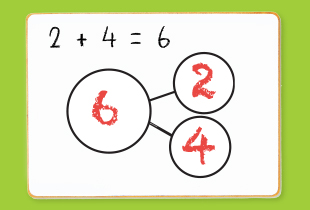 Number Bonds Go Magnetic!