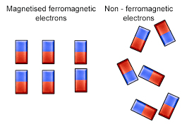 ferromagnetic electrons